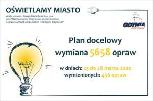 Energooszczędne oświetlenie // mat. pras